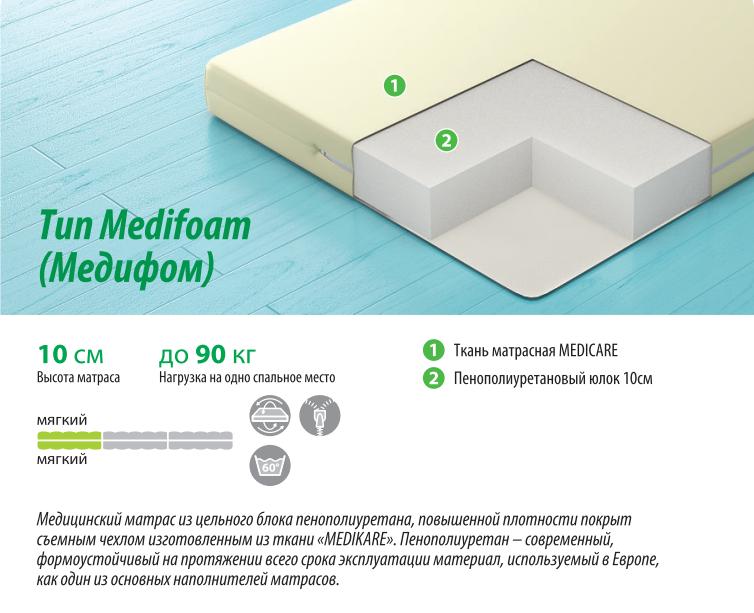 Тип Medifoam (Медифом)