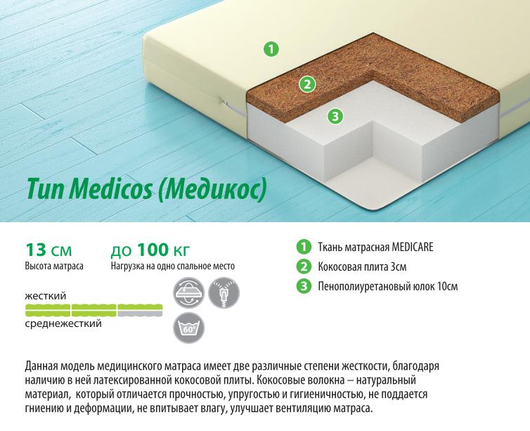 Тип Medicos (Медикос)